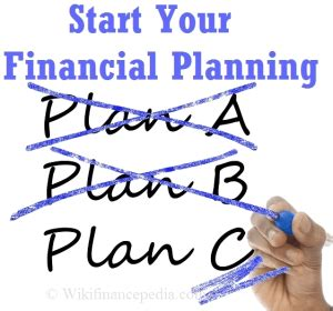 What is meant by the term business plan